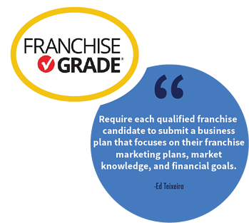A franchise sales tip from Ed Teixeira, COO of Franchise Grade.