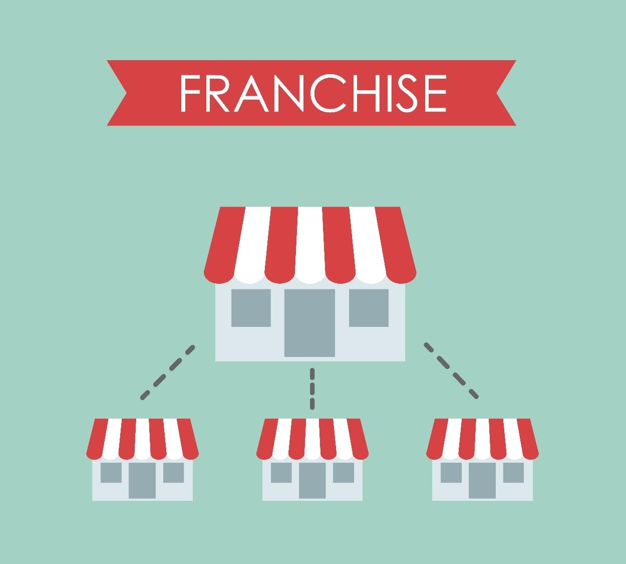 Stock-franchise-sales-development.jpg